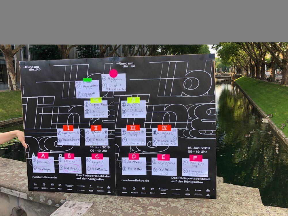 Der Weg zum Ziel: Wertungtabelle für die Offenen Düsseldorfer Stadtmeisterschaften